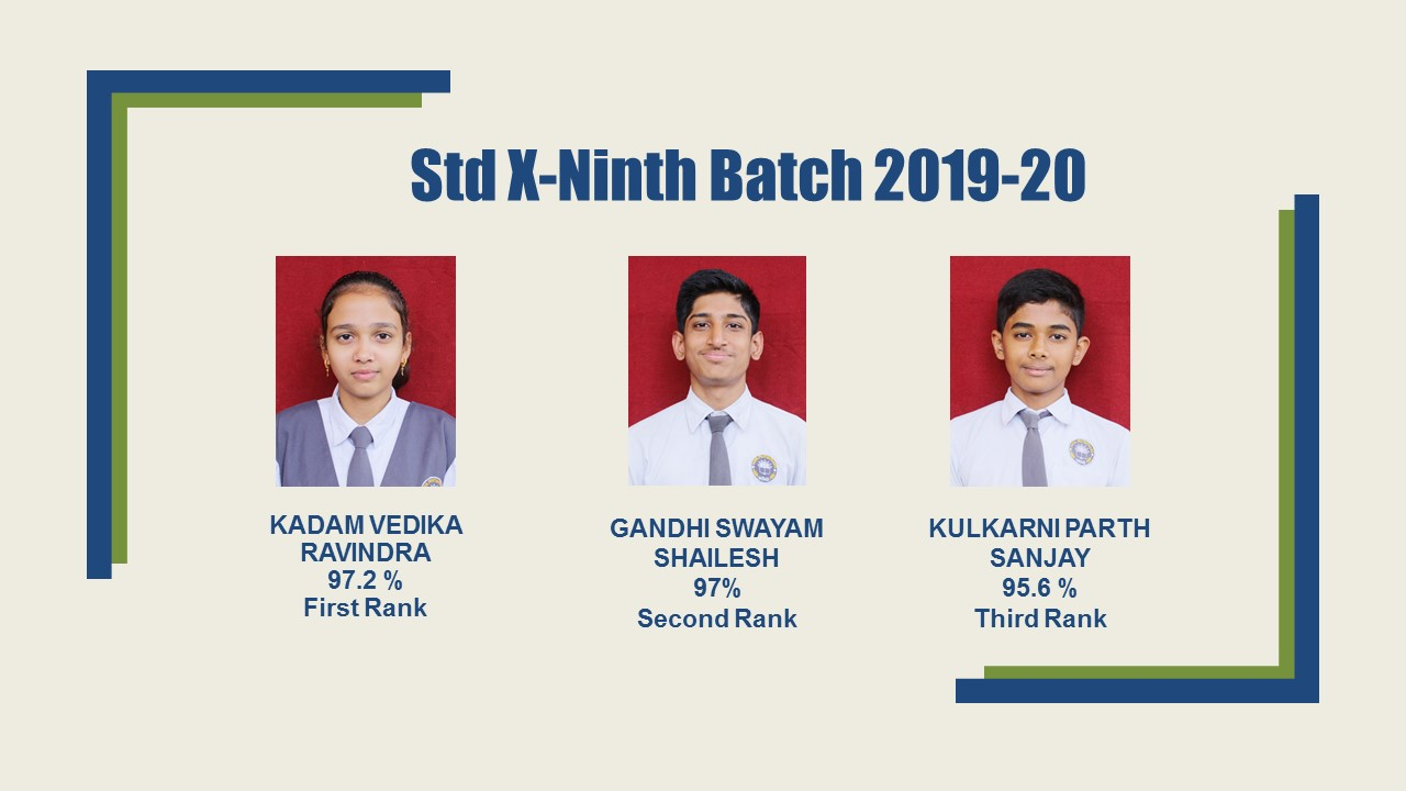 Std X - SSC Result 2020